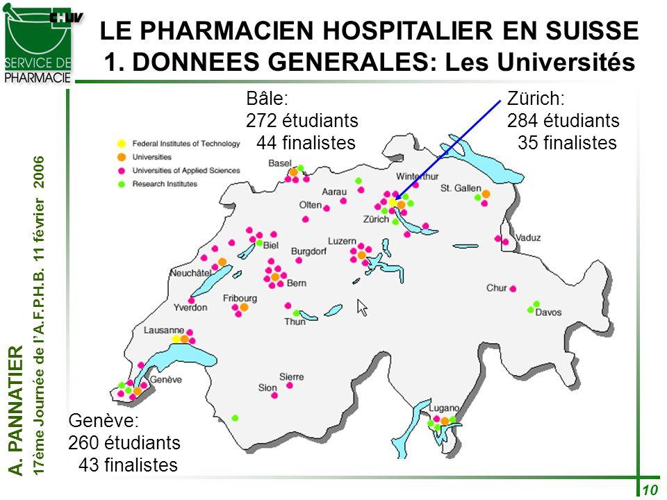A. PANNATIER 17ème Journée de lA.F.P.H.B. 11 février 2006 10 LE PHARMACIEN HOSPITALIER EN SUISSE 1. DONNEES GENERALES: Les Universités Genève: 260 étu