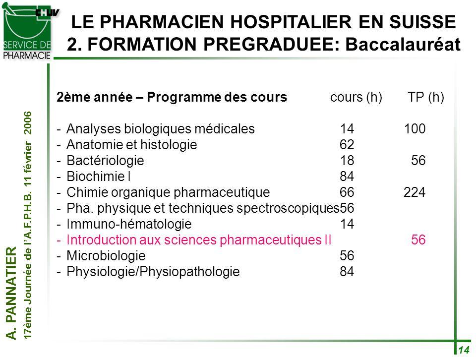 A. PANNATIER 17ème Journée de lA.F.P.H.B. 11 février 2006 14 2ème année – Programme des cours cours (h) TP (h) -Analyses biologiques médicales14100 -A