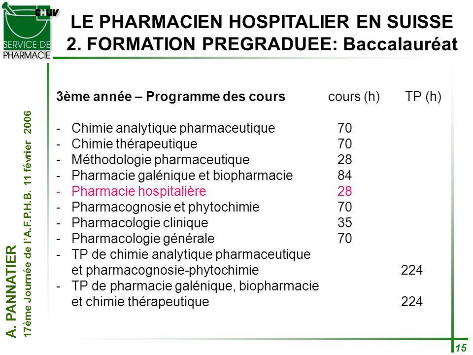 A. PANNATIER 17ème Journée de lA.F.P.H.B. 11 février 2006 15 3ème année – Programme des cours cours (h) TP (h) -Chimie analytique pharmaceutique70 -Ch