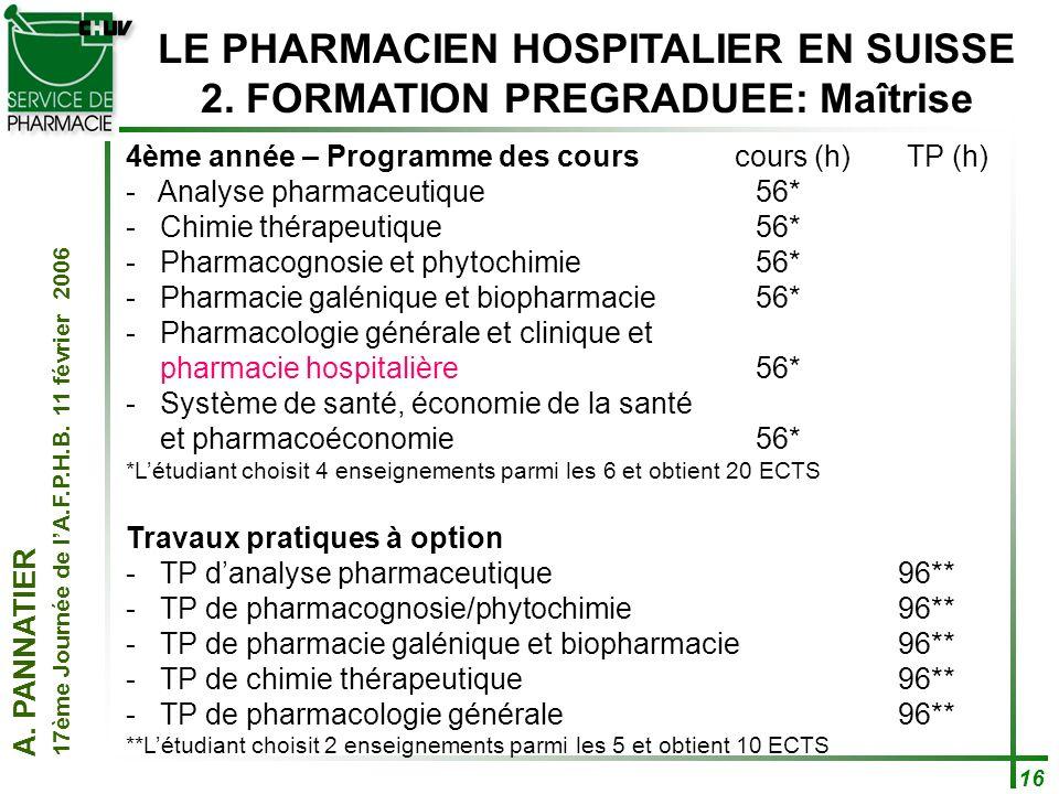 A. PANNATIER 17ème Journée de lA.F.P.H.B. 11 février 2006 16 4ème année – Programme des cours cours (h) TP (h) - Analyse pharmaceutique56* -Chimie thé