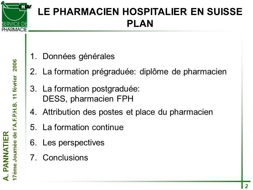 A. PANNATIER 17ème Journée de lA.F.P.H.B. 11 février 2006 2 1.Données générales 2.La formation prégraduée: diplôme de pharmacien 3.La formation postgr