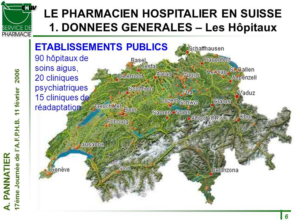 A. PANNATIER 17ème Journée de lA.F.P.H.B. 11 février 2006 6 LE PHARMACIEN HOSPITALIER EN SUISSE 1. DONNEES GENERALES – Les Hôpitaux 90 hôpitaux de soi