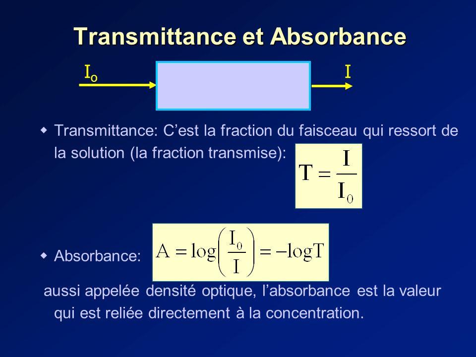 Transmittance et Absorbance Transmittance: Cest la fraction du faisceau qui ressort de la solution (la fraction transmise): Absorbance: aussi appelée densité optique, labsorbance est la valeur qui est reliée directement à la concentration.