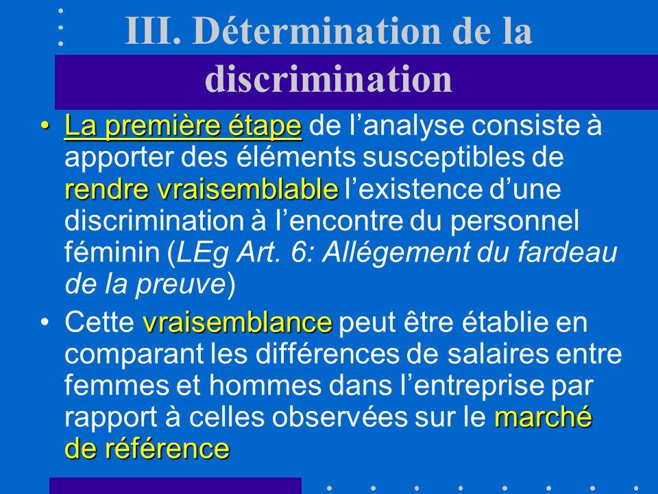 II. Origine des inégalités salariales Discrimination salariale ƒ Discrimination salariale toutes choses égales par ailleurs systématiquementIl y a dis