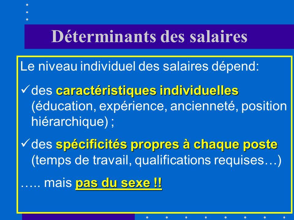 III. Détermination de la discrimination dans une deuxième étape, tous les facteursSi une discrimination est rendue vraisemblable, il faut alors, dans
