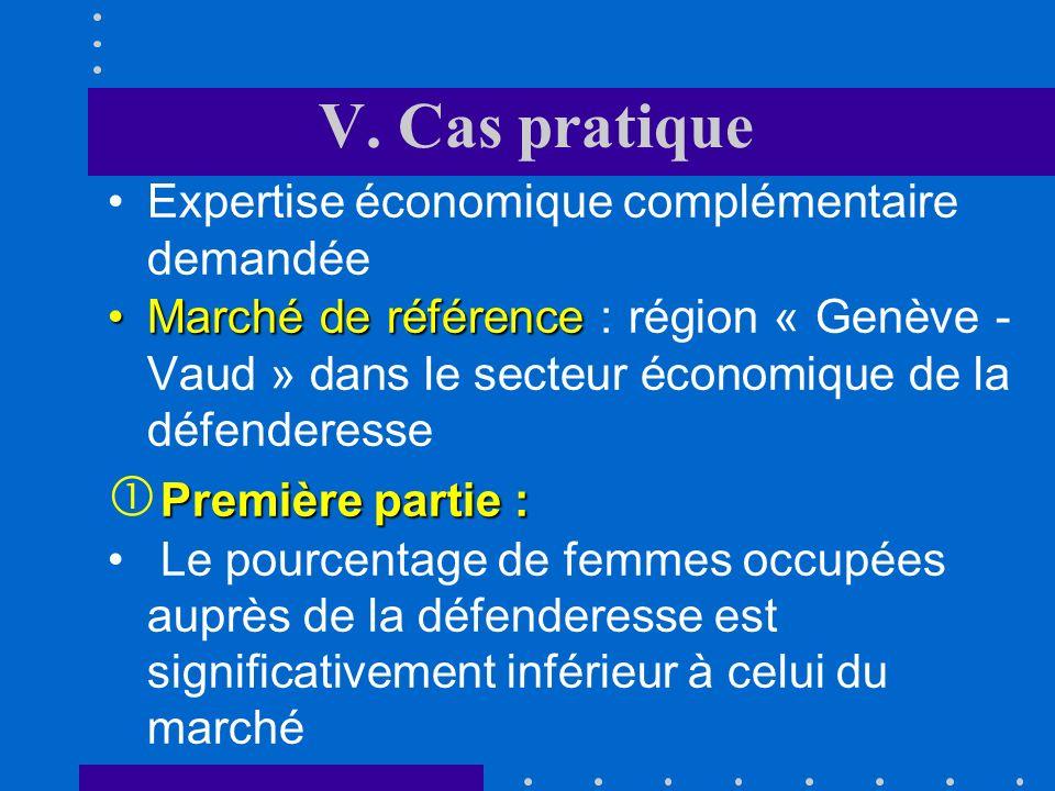 V. Cas pratique Entreprise située ä Lausanne qui engage une femme au chômage résidant dans le canton de Genève La « demanderesse » compare son salaire