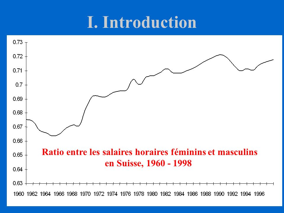 I. Introduction LEginterdit de discriminer sexe de la rémunérationLadoption de la LEg en 1995 qui interdit de discriminer les travailleurs à raison du