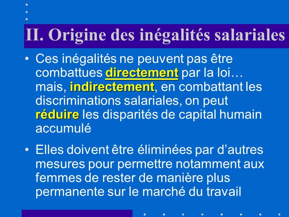 II. Origine des inégalités salariales Elles proviennent : des différences de caractéristiques personnelles (capital humain)  des différences de carac