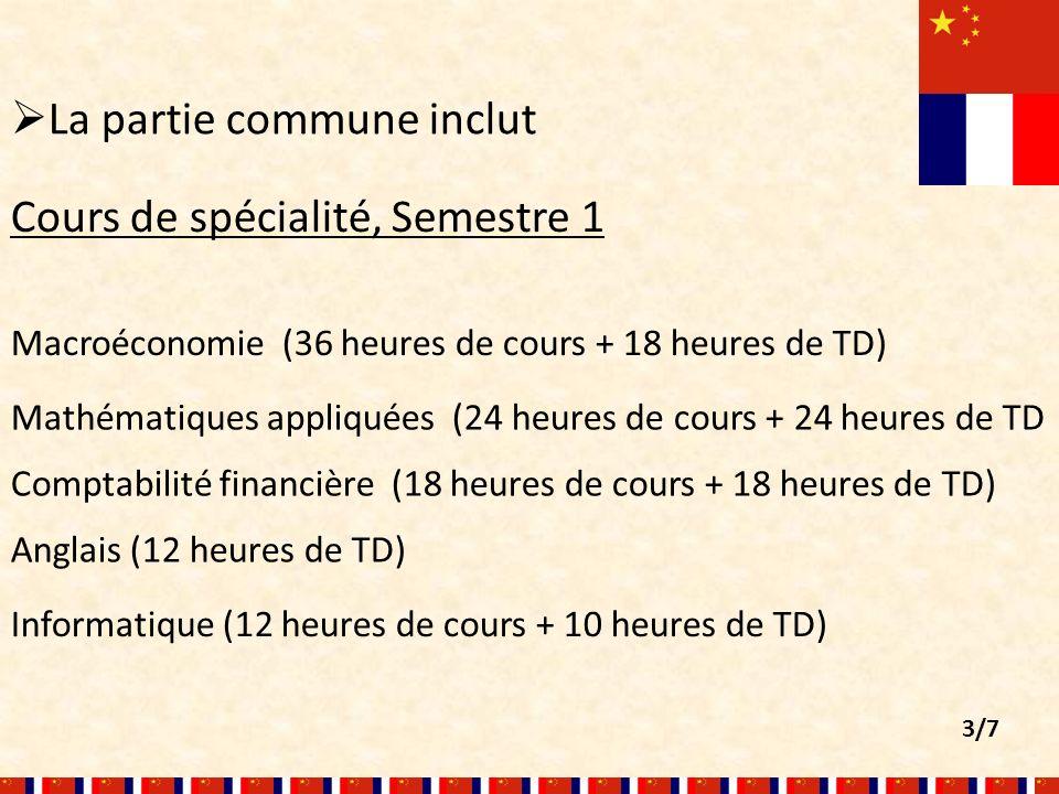 La partie commune inclut Macroéconomie (36 heures de cours + 18 heures de TD) Mathématiques appliquées (24 heures de cours + 24 heures de TD Comptabilité financière (18 heures de cours + 18 heures de TD) Cours de spécialité, Semestre 1 Anglais (12 heures de TD) Informatique (12 heures de cours + 10 heures de TD) 3/7