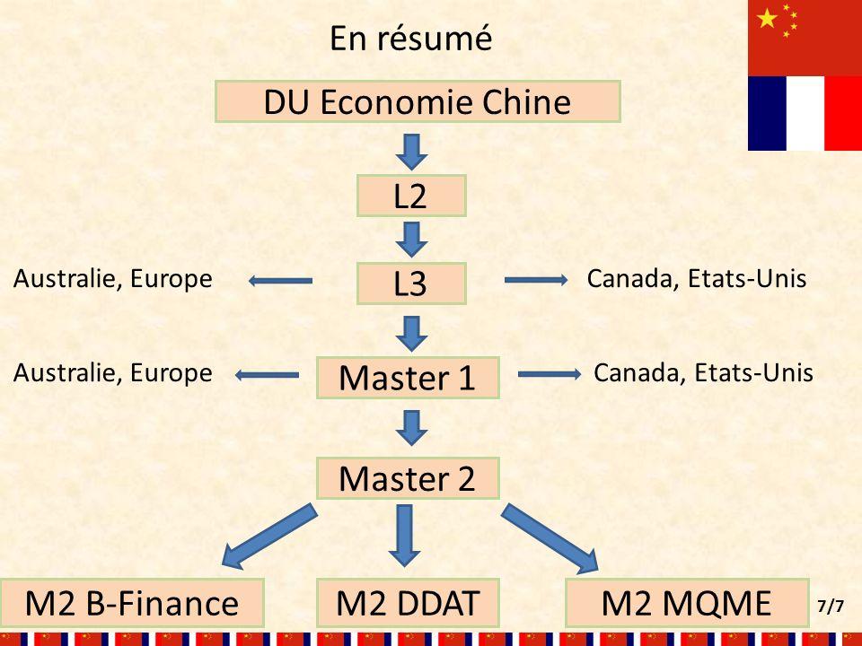 En résumé DU Economie Chine L2 L3 Master 1 Master 2 M2 B-FinanceM2 DDATM2 MQME Canada, Etats-UnisAustralie, Europe Canada, Etats-UnisAustralie, Europe 7/7