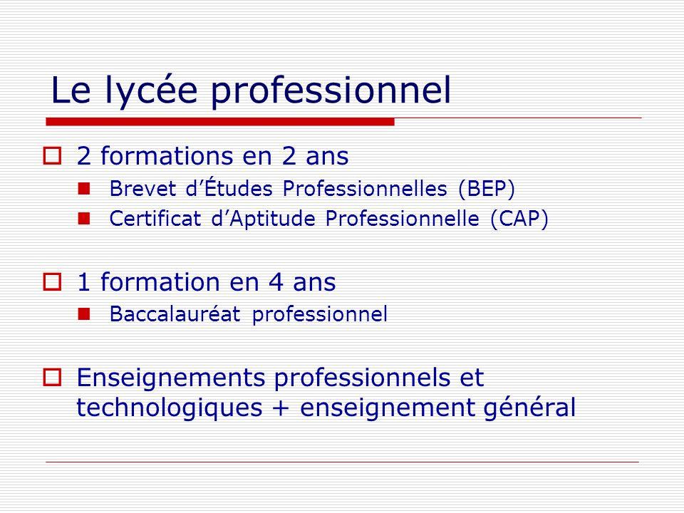 Le lycée professionnel 2 formations en 2 ans Brevet dÉtudes Professionnelles (BEP) Certificat dAptitude Professionnelle (CAP) 1 formation en 4 ans Bac