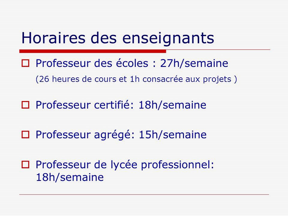 Horaires des enseignants Professeur des écoles : 27h/semaine (26 heures de cours et 1h consacrée aux projets ) Professeur certifié: 18h/semaine Profes