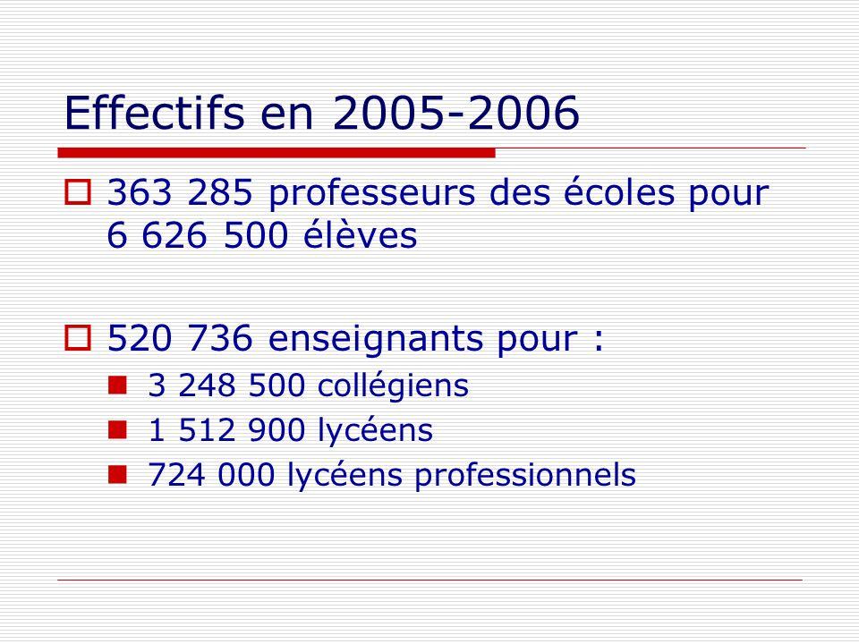 Effectifs en 2005-2006 363 285 professeurs des écoles pour 6 626 500 élèves 520 736 enseignants pour : 3 248 500 collégiens 1 512 900 lycéens 724 000