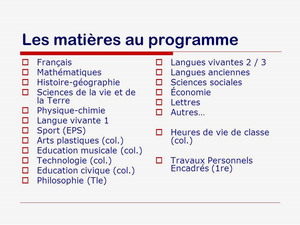 Les matières au programme Français Mathématiques Histoire-géographie Sciences de la vie et de la Terre Physique-chimie Langue vivante 1 Sport (EPS) Ar