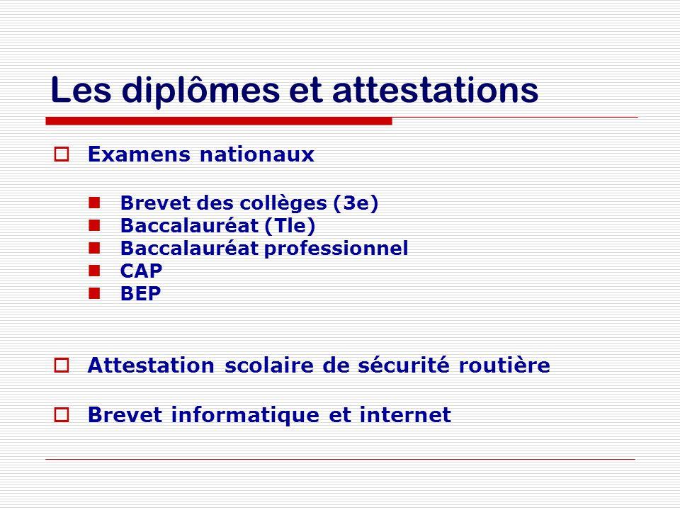 Les diplômes et attestations Examens nationaux Brevet des collèges (3e) Baccalauréat (Tle) Baccalauréat professionnel CAP BEP Attestation scolaire de