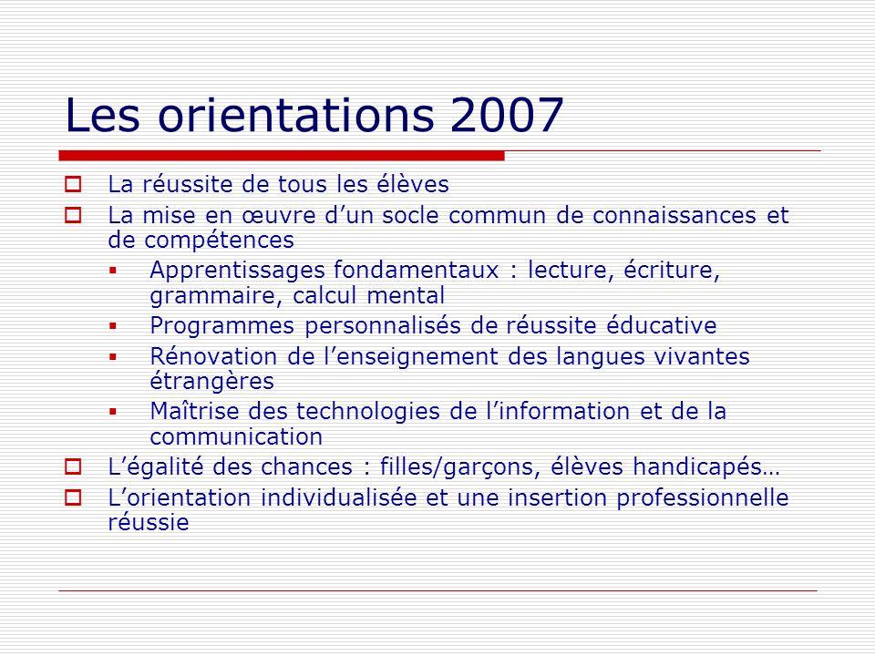 Les orientations 2007 La réussite de tous les élèves La mise en œuvre dun socle commun de connaissances et de compétences Apprentissages fondamentaux