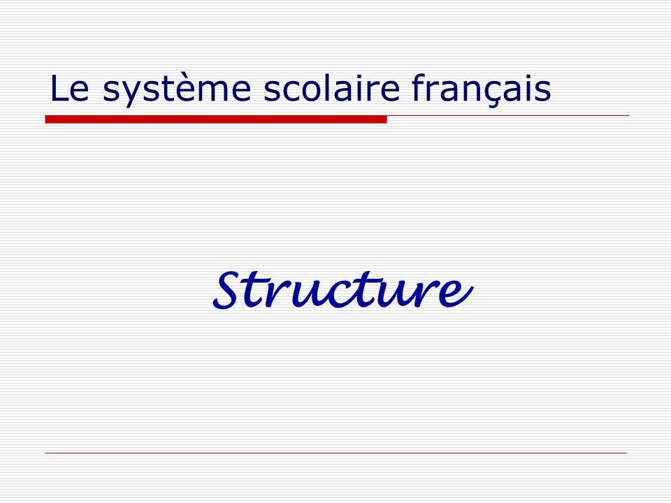 Le système scolaire français Structure