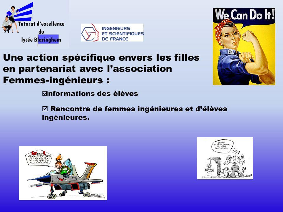 Une action spécifique envers les filles en partenariat avec lassociation Femmes-ingénieurs : Informations des élèves Rencontre de femmes ingénieures e