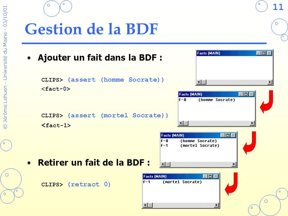 11 © Jérôme Lehuen - Université du Maine - 03/10/01 Gestion de la BDF Ajouter un fait dans la BDF : CLIPS> (assert (homme Socrate)) CLIPS> (assert (mo
