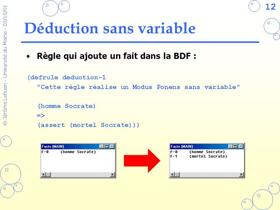 12 © Jérôme Lehuen - Université du Maine - 03/10/01 Déduction sans variable Règle qui ajoute un fait dans la BDF : (defrule deduction-1