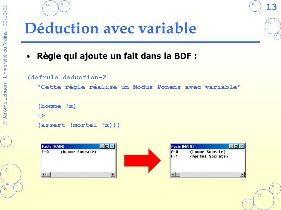 13 © Jérôme Lehuen - Université du Maine - 03/10/01 Déduction avec variable Règle qui ajoute un fait dans la BDF : (defrule deduction-2