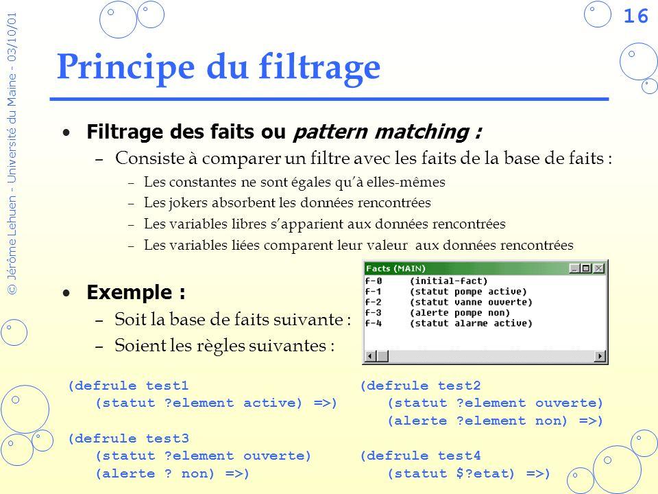 16 © Jérôme Lehuen - Université du Maine - 03/10/01 Principe du filtrage Filtrage des faits ou pattern matching : –Consiste à comparer un filtre avec
