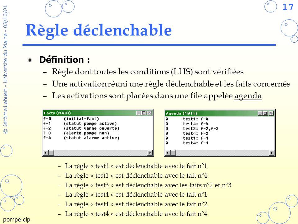 17 © Jérôme Lehuen - Université du Maine - 03/10/01 Règle déclenchable Définition : –Règle dont toutes les conditions (LHS) sont vérifiées –Une activa