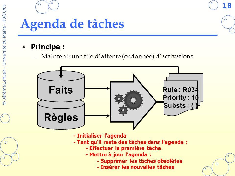18 © Jérôme Lehuen - Université du Maine - 03/10/01 Agenda de tâches - Initialiser lagenda - Tant quil reste des tâches dans lagenda : - Effectuer la