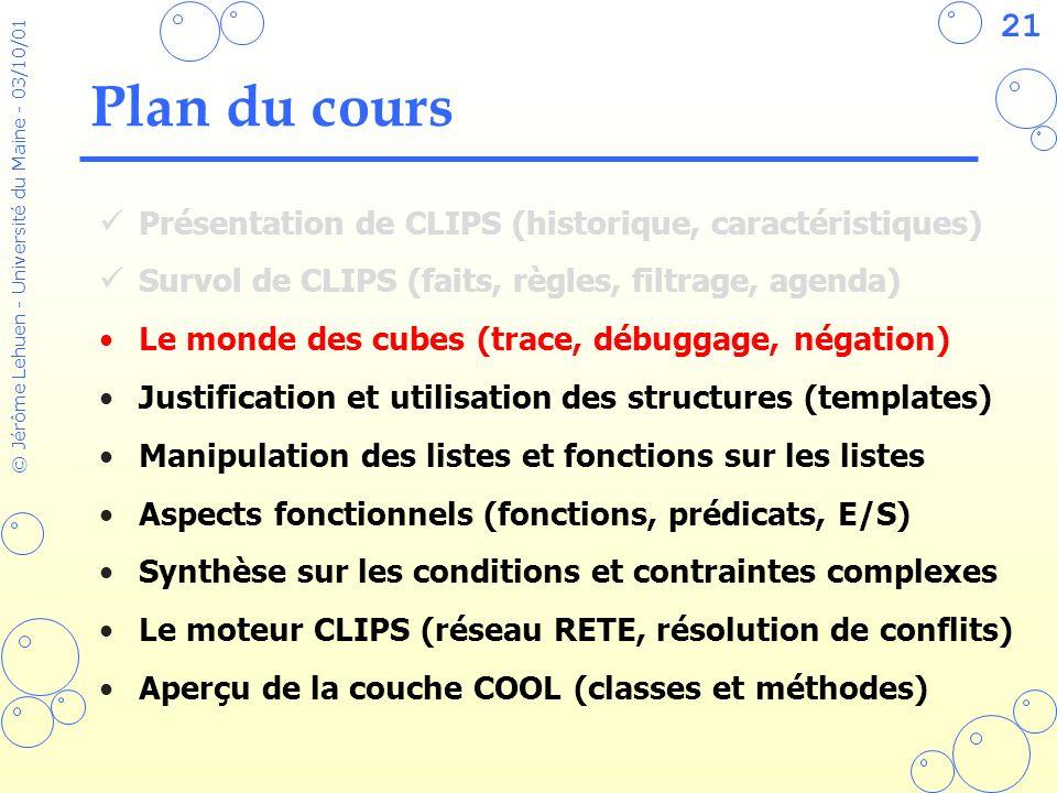 21 © Jérôme Lehuen - Université du Maine - 03/10/01 Plan du cours Présentation de CLIPS (historique, caractéristiques) Survol de CLIPS (faits, règles,