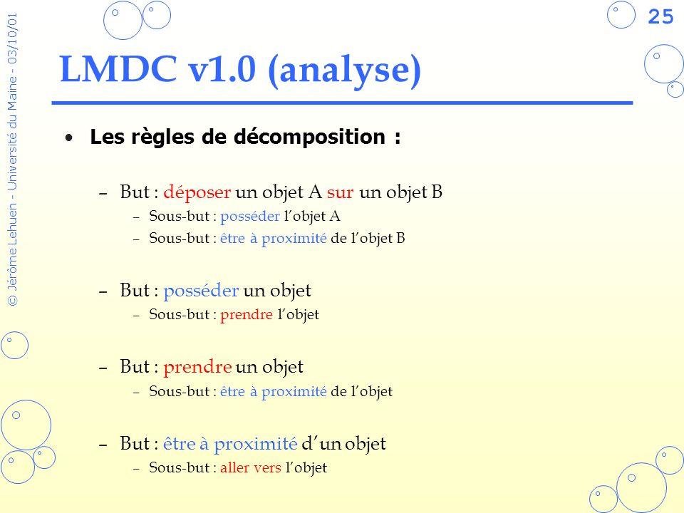 25 © Jérôme Lehuen - Université du Maine - 03/10/01 LMDC v1.0 (analyse) Les règles de décomposition : –But : déposer un objet A sur un objet B –Sous-b