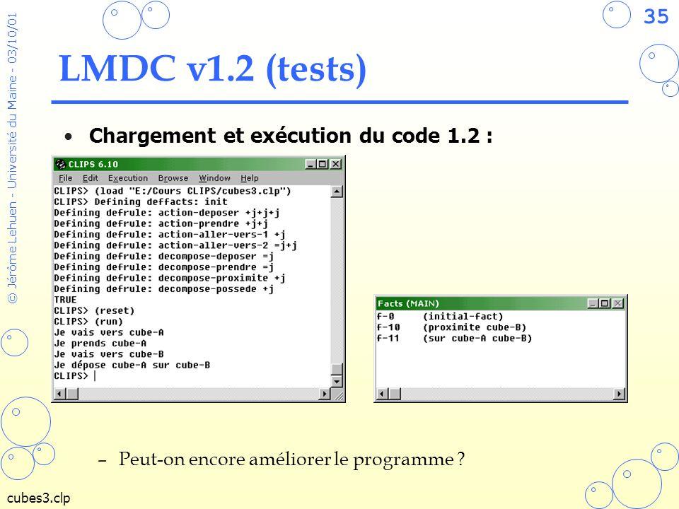 35 © Jérôme Lehuen - Université du Maine - 03/10/01 LMDC v1.2 (tests) Chargement et exécution du code 1.2 : –Peut-on encore améliorer le programme ? c