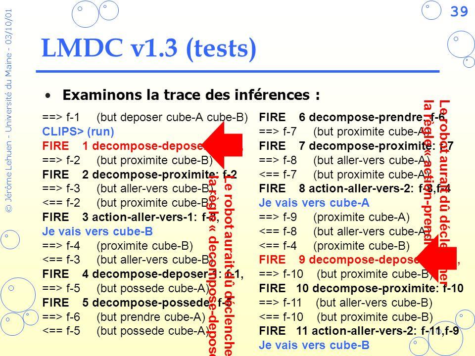 39 © Jérôme Lehuen - Université du Maine - 03/10/01 LMDC v1.3 (tests) Examinons la trace des inférences : ==> f-1 (but deposer cube-A cube-B) CLIPS> (run) FIRE 1 decompose-deposer-2: f-1, ==> f-2 (but proximite cube-B) FIRE 2 decompose-proximite: f-2 ==> f-3 (but aller-vers cube-B) <== f-2 (but proximite cube-B) FIRE 3 action-aller-vers-1: f-3, Je vais vers cube-B ==> f-4 (proximite cube-B) <== f-3 (but aller-vers cube-B) FIRE 4 decompose-deposer-1: f-1, ==> f-5 (but possede cube-A) FIRE 5 decompose-possede: f-5 ==> f-6 (but prendre cube-A) <== f-5 (but possede cube-A) FIRE 6 decompose-prendre: f-6, ==> f-7 (but proximite cube-A) FIRE 7 decompose-proximite: f-7 ==> f-8 (but aller-vers cube-A) <== f-7 (but proximite cube-A) FIRE 8 action-aller-vers-2: f-8,f-4 Je vais vers cube-A ==> f-9 (proximite cube-A) <== f-8 (but aller-vers cube-A) <== f-4 (proximite cube-B) FIRE 9 decompose-deposer-2: f-1, ==> f-10 (but proximite cube-B) FIRE 10 decompose-proximite: f-10 ==> f-11 (but aller-vers cube-B) <== f-10 (but proximite cube-B) FIRE 11 action-aller-vers-2: f-11,f-9 Je vais vers cube-B Le robot aurait dû déclencherla règle « action-prendre » Le robot aurait dû déclencherla règle « decompose-deposer-1 »