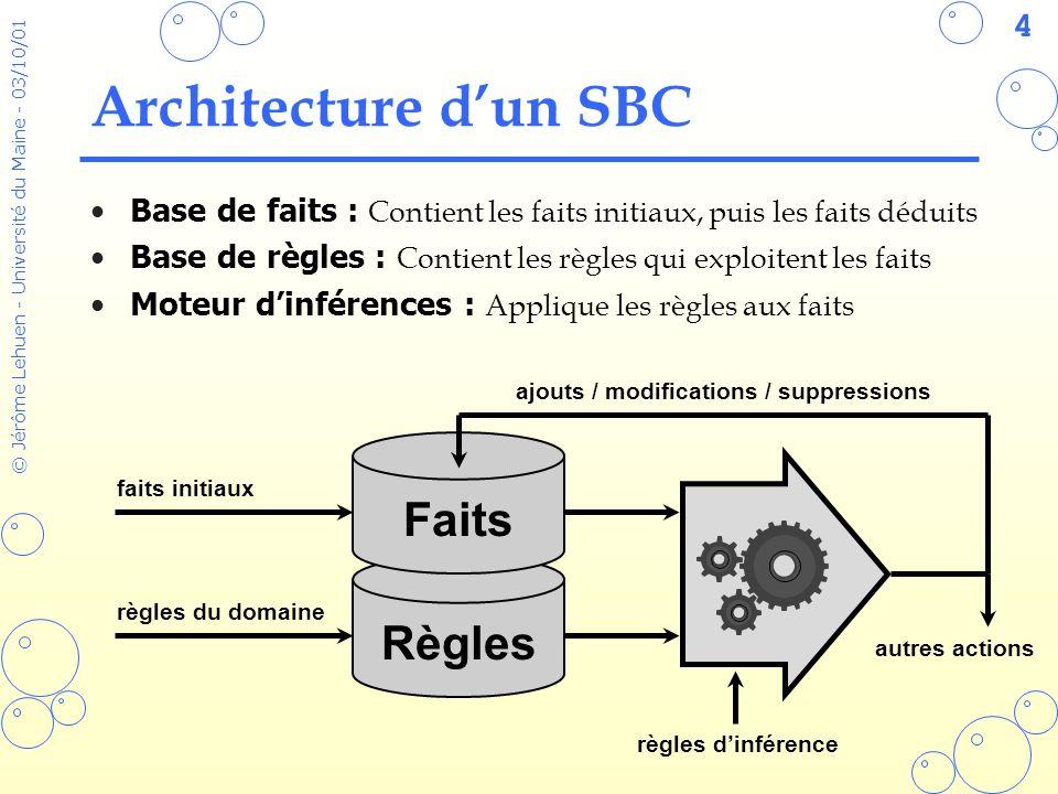 55 © Jérôme Lehuen - Université du Maine - 03/10/01 LMDC v2.0 (codage) Exemple de règle daction (action déposer) : Modification de la valeur dun attribut (defrule action-deposer (declare (salience 5)) ?but <- (but ?id-robot deposer ?id-objet1 ?id-objet2) ;; Le robot possède lobjet1 ?objet1 <- (objet (id ?id-objet1) (localisation ?id-robot)) ;; Le robot et lobjet2 sont dans le même lieu (robot (id ?id-robot) (localisation ?lieu)) (objet (id ?id-objet2) (localisation ?lieu)) => (printout t ?id-robot dépose ?id-objet1 sur ?id-objet2 crlf) ;; Lobjet1 change de localisation (modify ?objet1 (localisation ?lieu)) ;; Le but est atteint (assert (sur ?id-objet1 ?id-objet2)) (retract ?but))