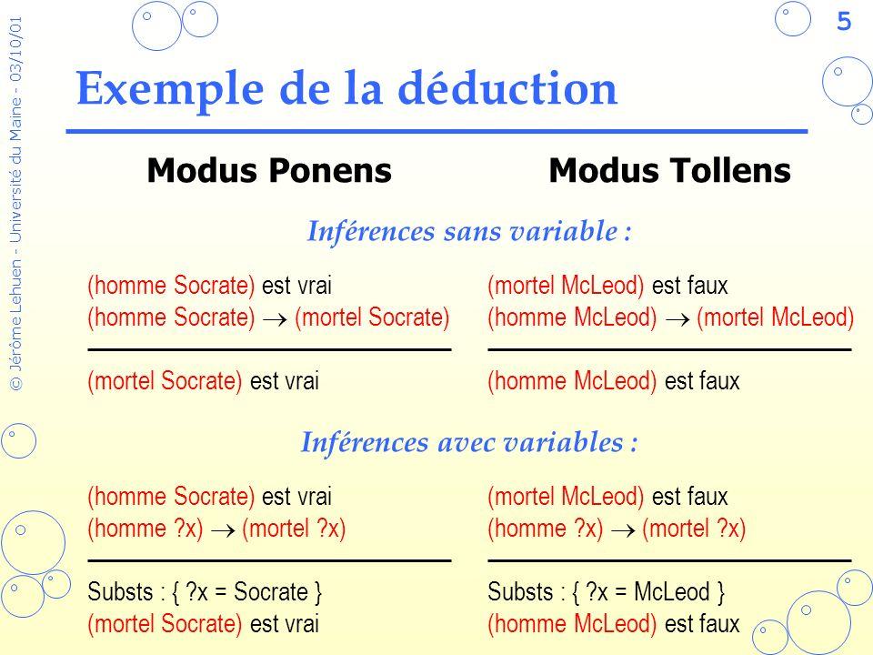 66 © Jérôme Lehuen - Université du Maine - 03/10/01 Prédicats Fonctions qui retournent TRUE ou FALSE –Utilisables avec la condition « test » dans les LHS –Utilisables avec les commandes « if » et « while » dans les RHS Prédicats de type : –(numberp ), (integerp ), (floatp ), –(stringp ), (symbolp ), (multifieldp )...