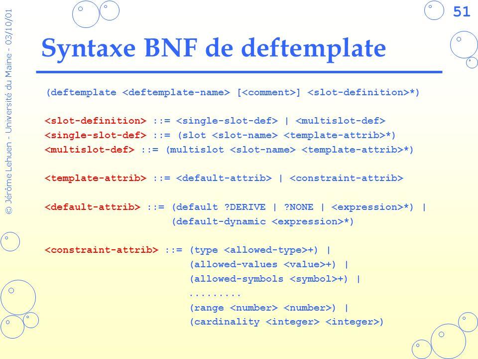 51 © Jérôme Lehuen - Université du Maine - 03/10/01 Syntaxe BNF de deftemplate (deftemplate [ ] *) ::= | ::= (slot *) ::= (multislot *) ::= | ::= (def