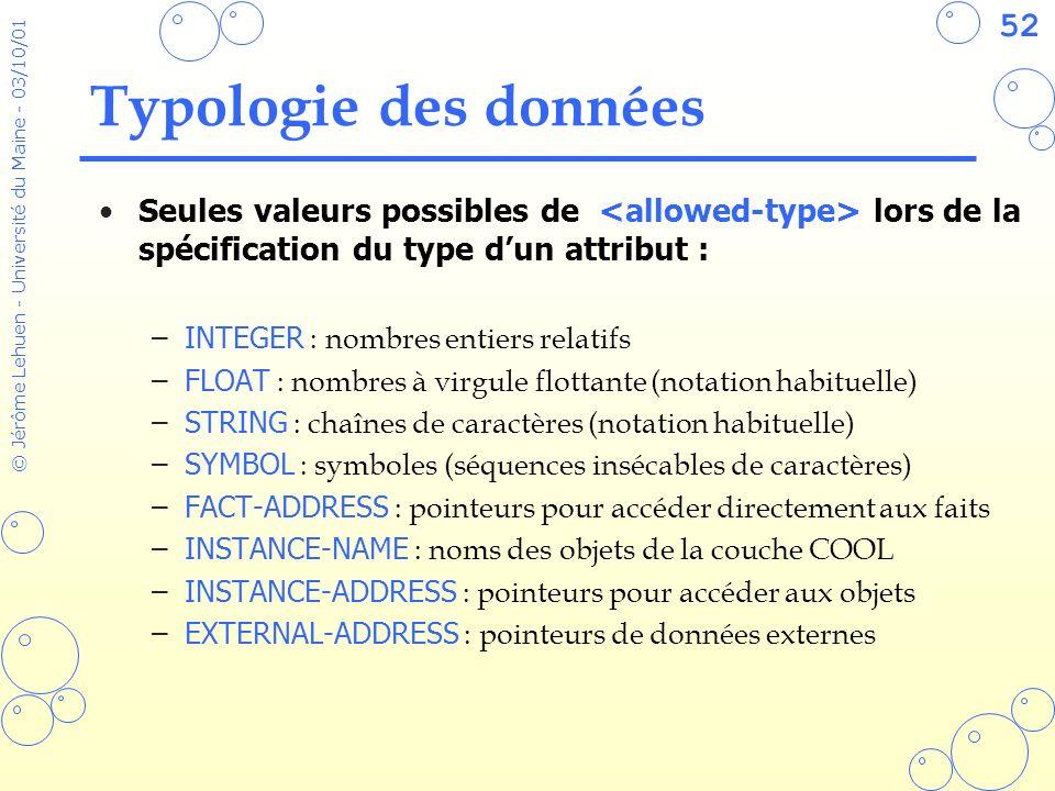 52 © Jérôme Lehuen - Université du Maine - 03/10/01 Typologie des données Seules valeurs possibles de lors de la spécification du type dun attribut :