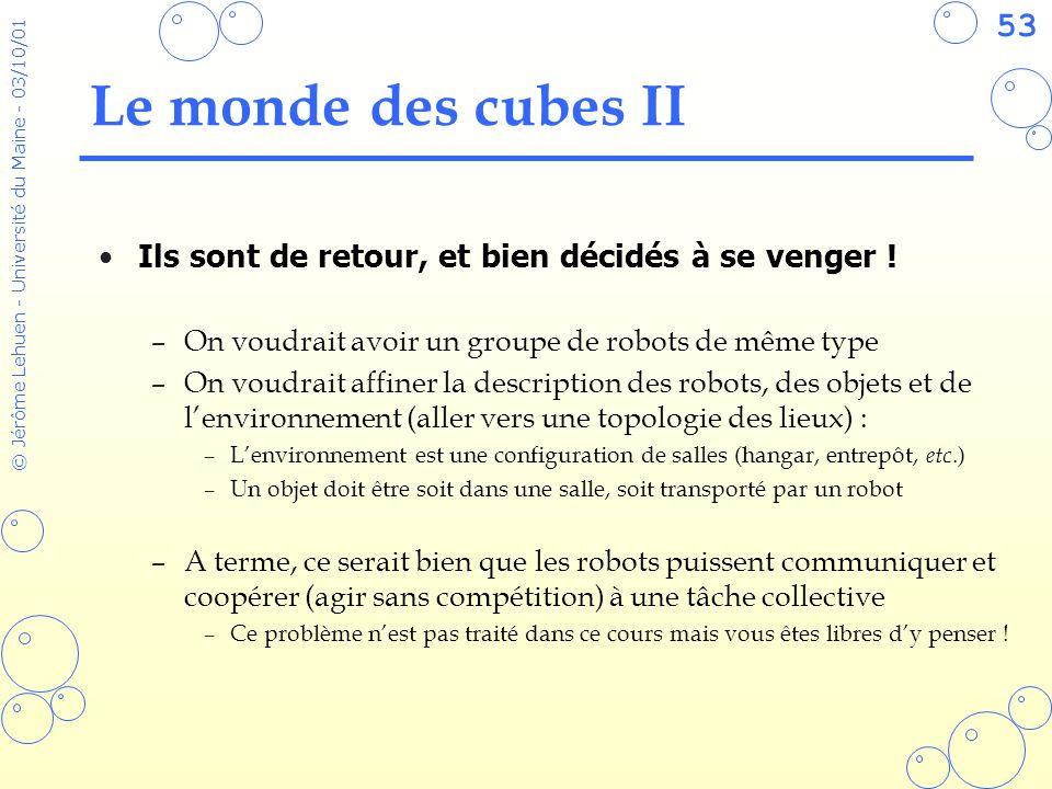 53 © Jérôme Lehuen - Université du Maine - 03/10/01 Le monde des cubes II Ils sont de retour, et bien décidés à se venger ! –On voudrait avoir un grou