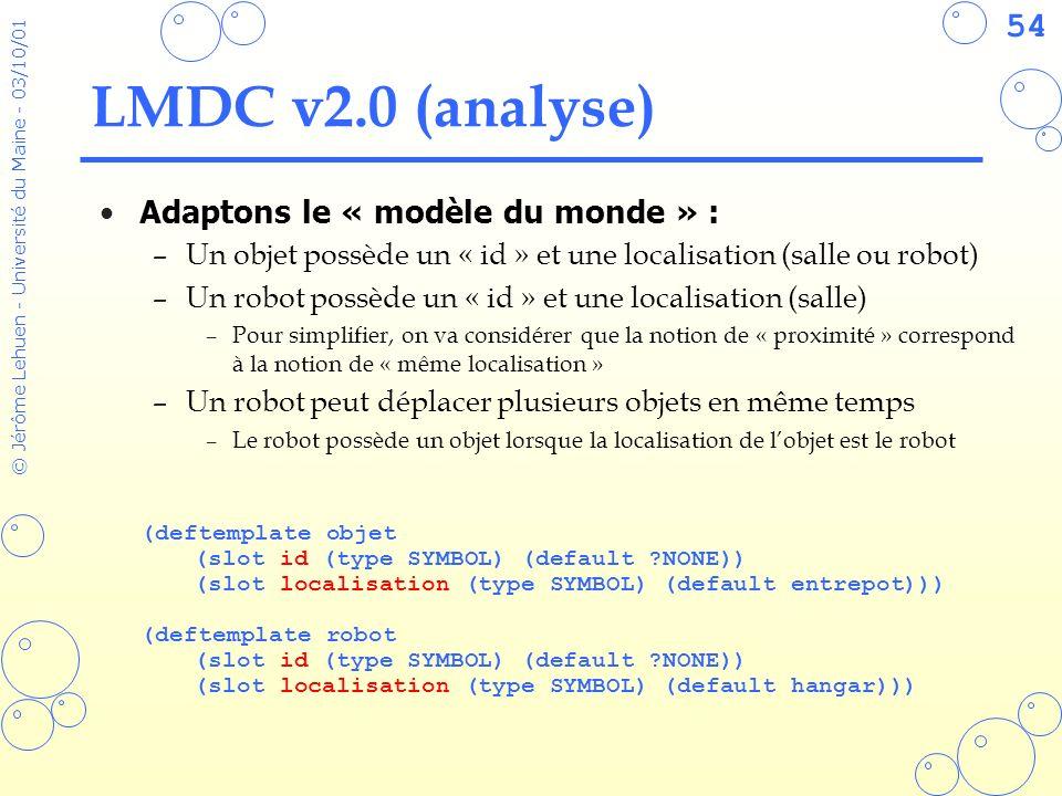 54 © Jérôme Lehuen - Université du Maine - 03/10/01 LMDC v2.0 (analyse) Adaptons le « modèle du monde » : –Un objet possède un « id » et une localisat