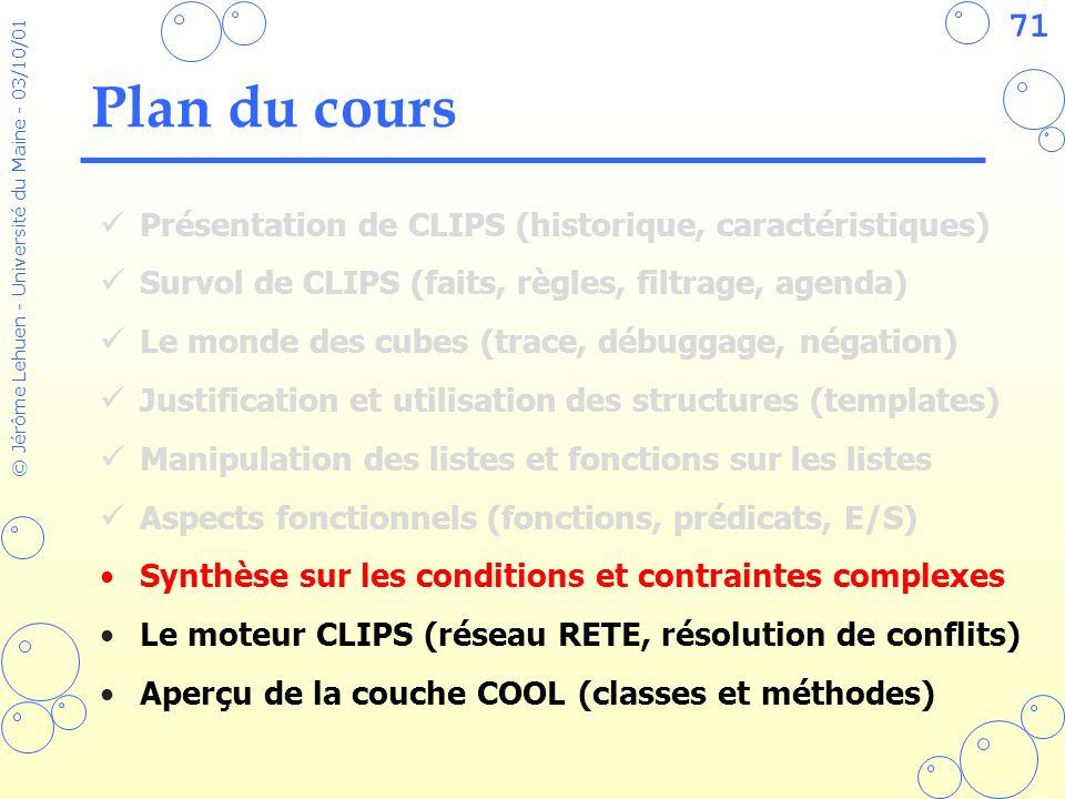 71 © Jérôme Lehuen - Université du Maine - 03/10/01 Plan du cours Présentation de CLIPS (historique, caractéristiques) Survol de CLIPS (faits, règles,