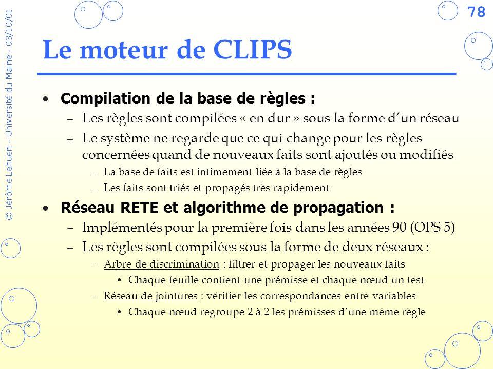 78 © Jérôme Lehuen - Université du Maine - 03/10/01 Le moteur de CLIPS Compilation de la base de règles : –Les règles sont compilées « en dur » sous l