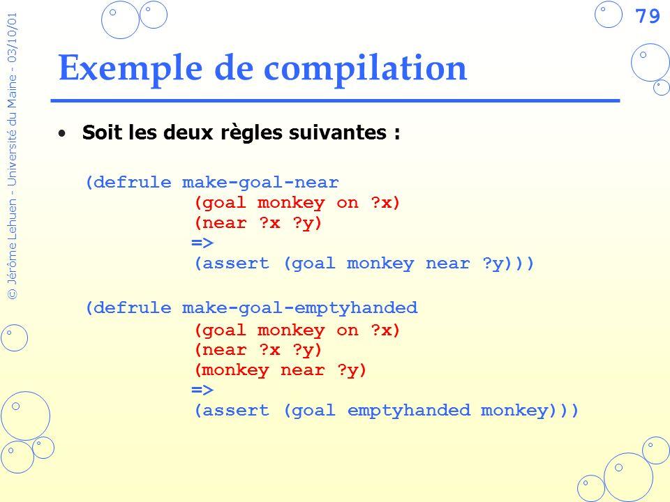 79 © Jérôme Lehuen - Université du Maine - 03/10/01 Exemple de compilation Soit les deux règles suivantes : (defrule make-goal-near (goal monkey on ?x