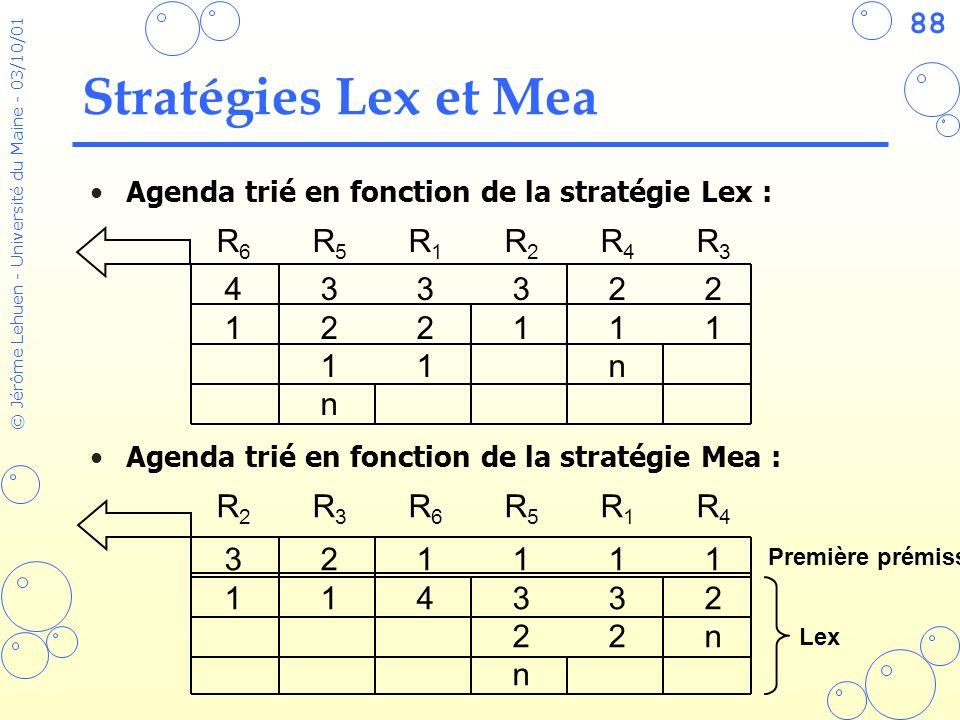 88 © Jérôme Lehuen - Université du Maine - 03/10/01 Stratégies Lex et Mea Agenda trié en fonction de la stratégie Lex : Agenda trié en fonction de la