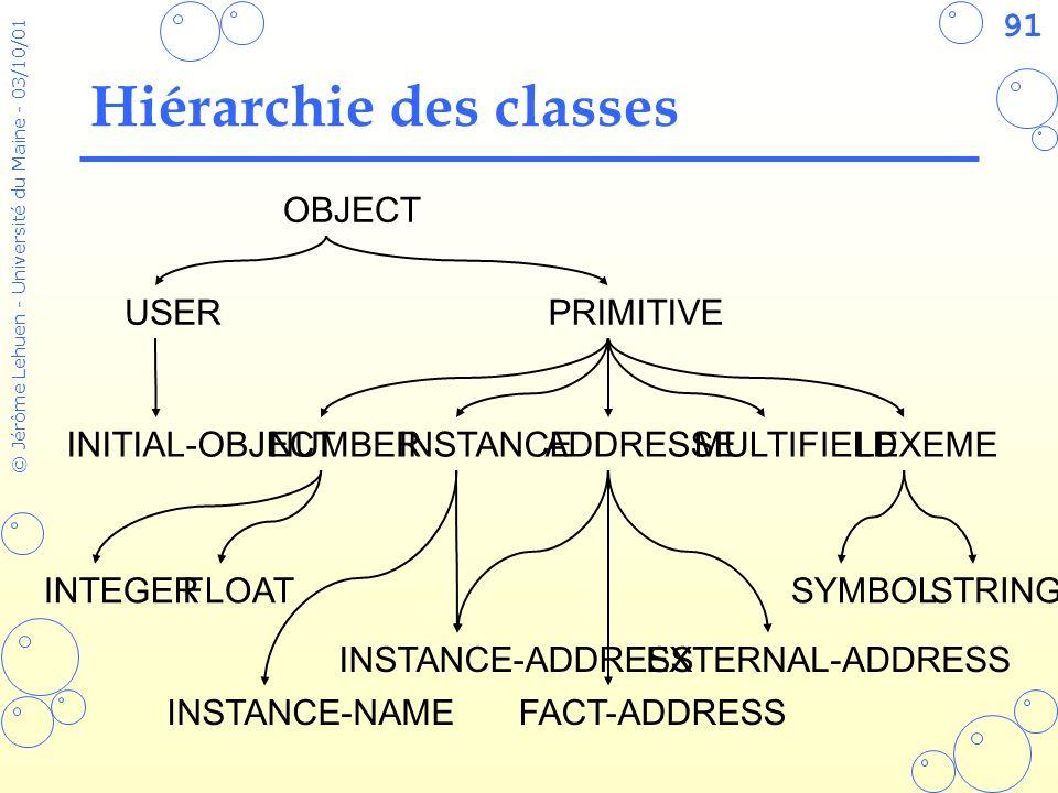 91 © Jérôme Lehuen - Université du Maine - 03/10/01 Hiérarchie des classes OBJECT PRIMITIVEUSER INITIAL-OBJECTNUMBERINSTANCEADDRESSEMULTIFIELDLEXEME F