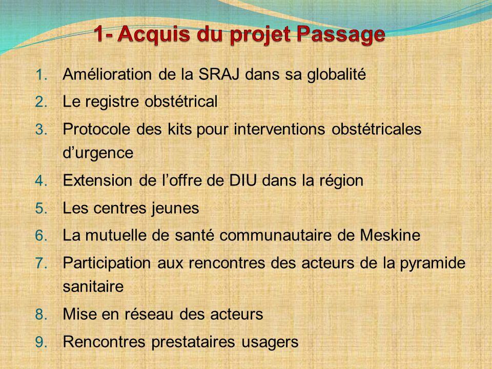 1. Amélioration de la SRAJ dans sa globalité 2. Le registre obstétrical 3. Protocole des kits pour interventions obstétricales durgence 4. Extension d