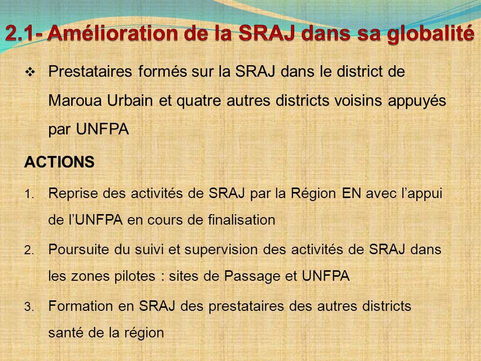 Prestataires formés sur la SRAJ dans le district de Maroua Urbain et quatre autres districts voisins appuyés par UNFPA ACTIONS 1. Reprise des activité