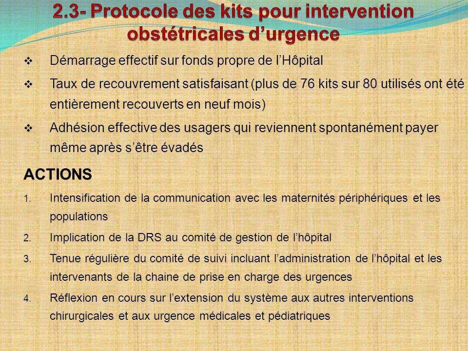 Démarrage effectif sur fonds propre de lHôpital Taux de recouvrement satisfaisant (plus de 76 kits sur 80 utilisés ont été entièrement recouverts en n