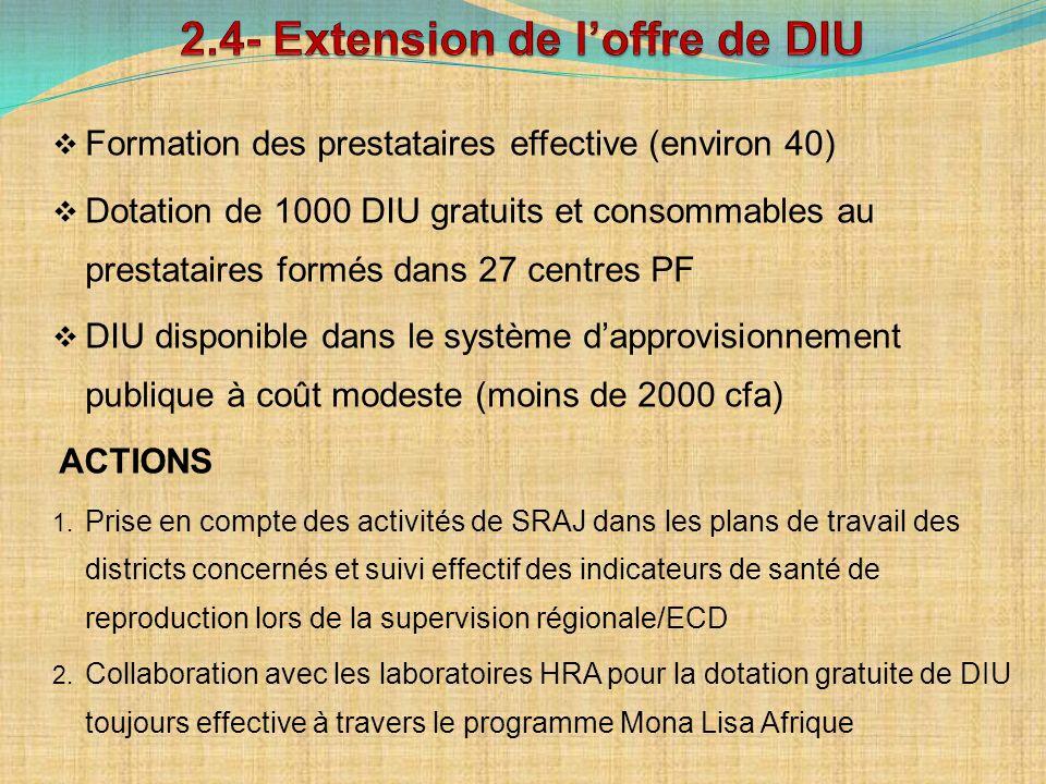Formation des prestataires effective (environ 40) Dotation de 1000 DIU gratuits et consommables au prestataires formés dans 27 centres PF DIU disponible dans le système dapprovisionnement publique à coût modeste (moins de 2000 cfa) ACTIONS 1.