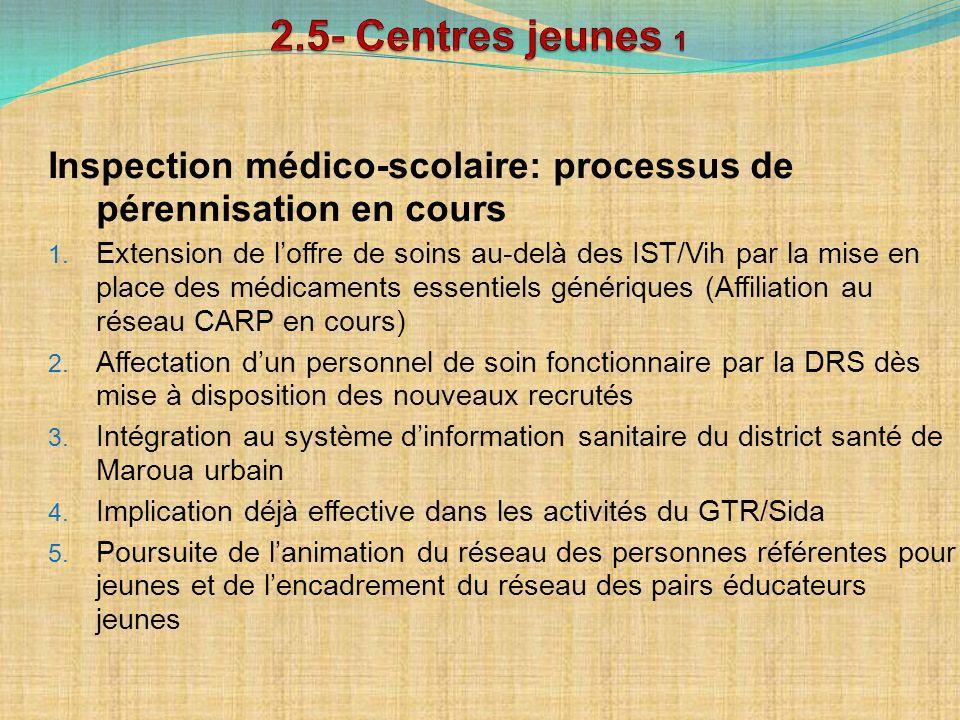 Inspection médico-scolaire: processus de pérennisation en cours 1. Extension de loffre de soins au-delà des IST/Vih par la mise en place des médicamen