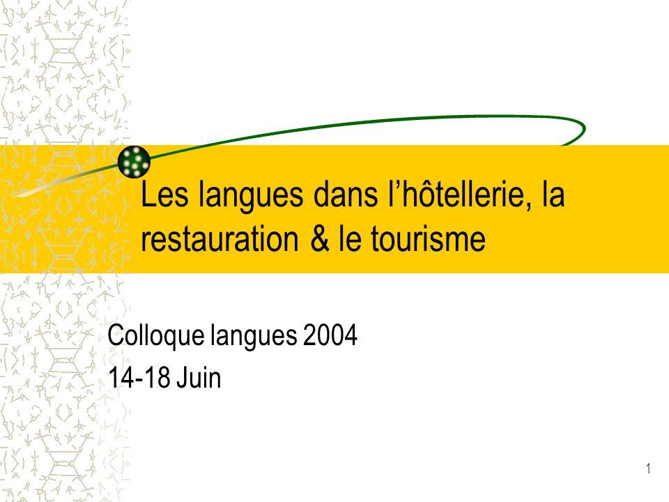1 Les langues dans lhôtellerie, la restauration & le tourisme Colloque langues 2004 14-18 Juin