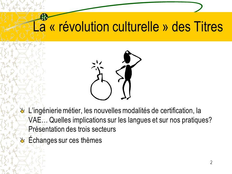 2 La « révolution culturelle » des Titres Lingénierie métier, les nouvelles modalités de certification, la VAE… Quelles implications sur les langues et sur nos pratiques.